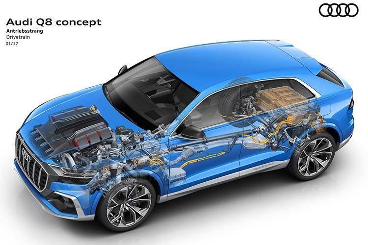 Audi-Q8_Concept-2017-1600-19.jpg