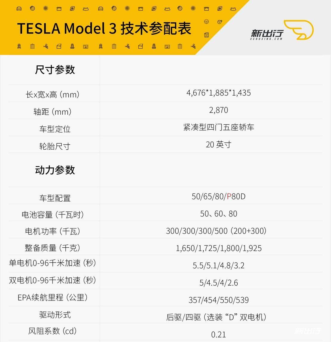 Model3_Config_11.jpg