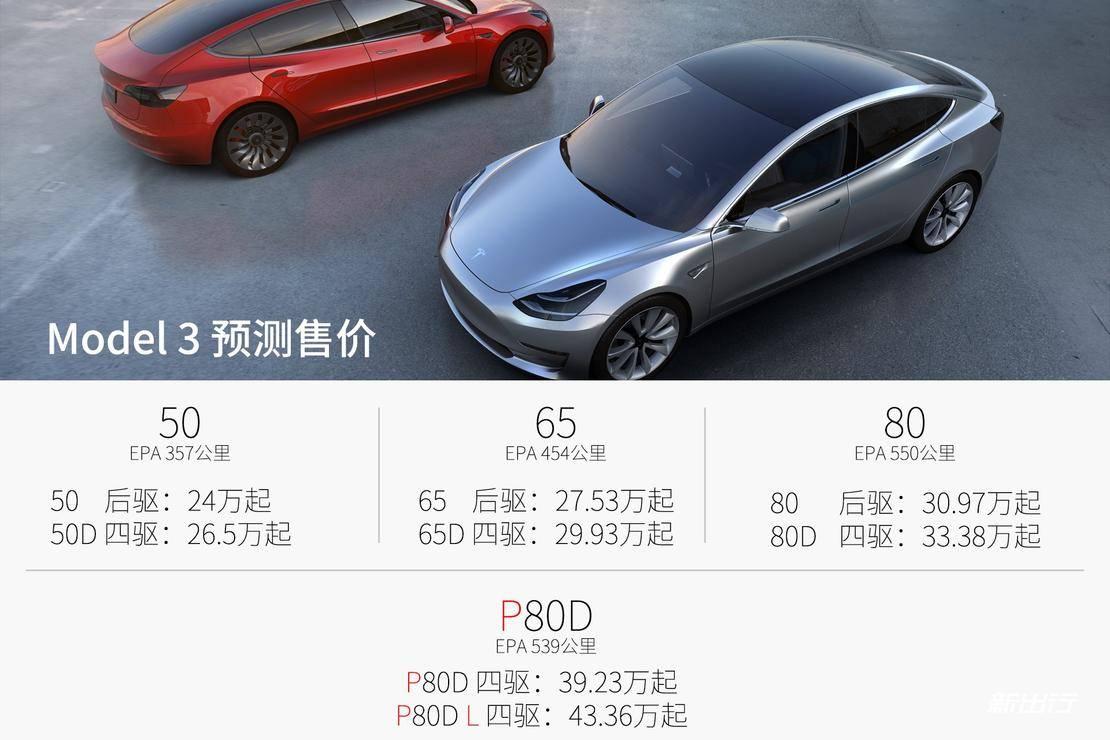 Model_3_Price_01_1.jpg