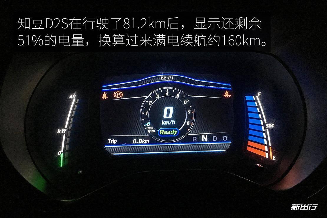 24-新出行5辆微型电动车横评.jpg