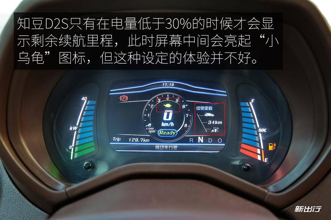 23-新出行5辆微型电动车横评.jpg