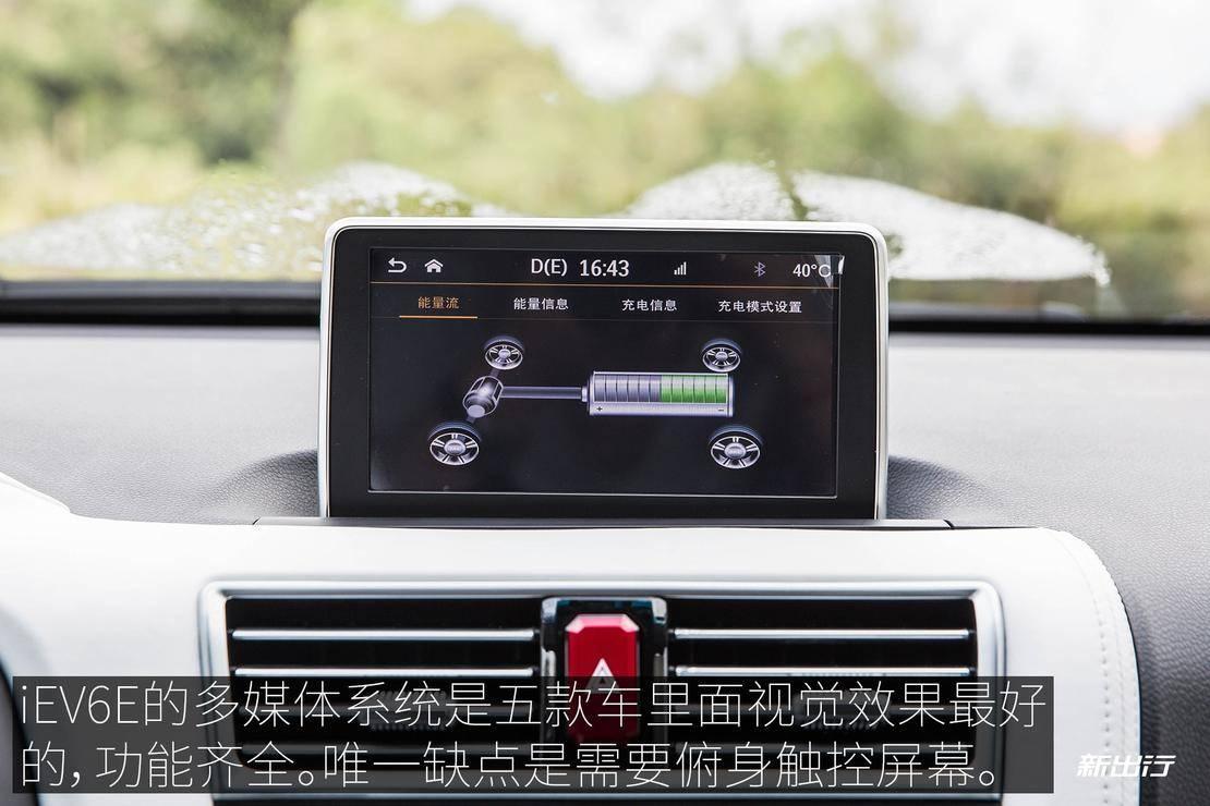 五车对比_多媒体系统对比_江淮iEV6E_01.jpg
