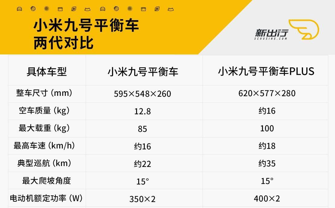 小米平衡车Plus对比.jpg