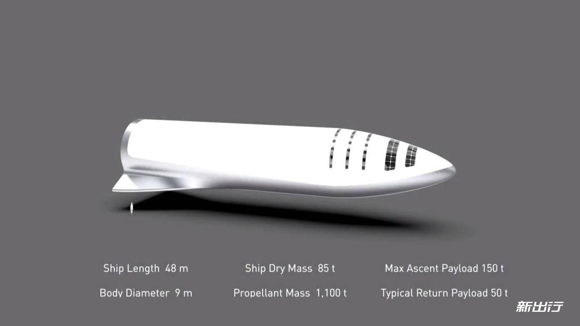 spacex星际飞船图片