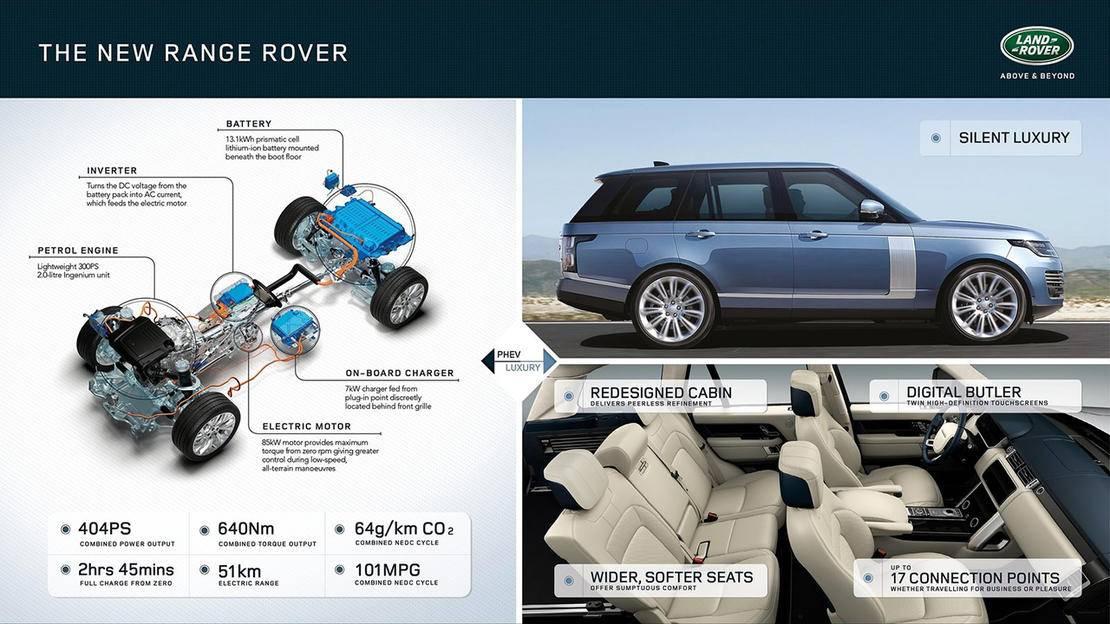 Land_Rover-Range_Rover-2018-1600-3f.jpg