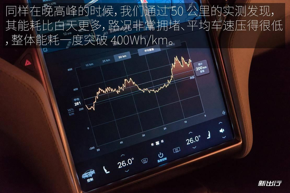 特斯拉ModelX100D早晚高峰期100公里测试_05.jpg