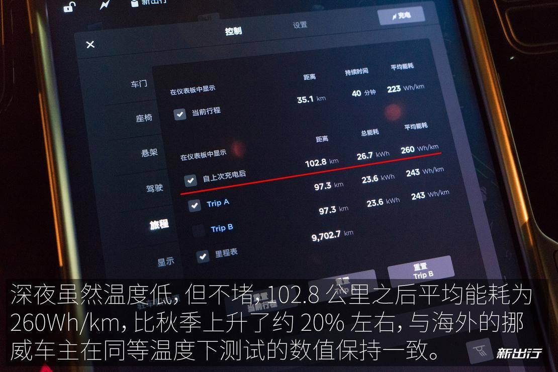 特斯拉ModelX100D早晚高峰期100公里测试_07.jpg