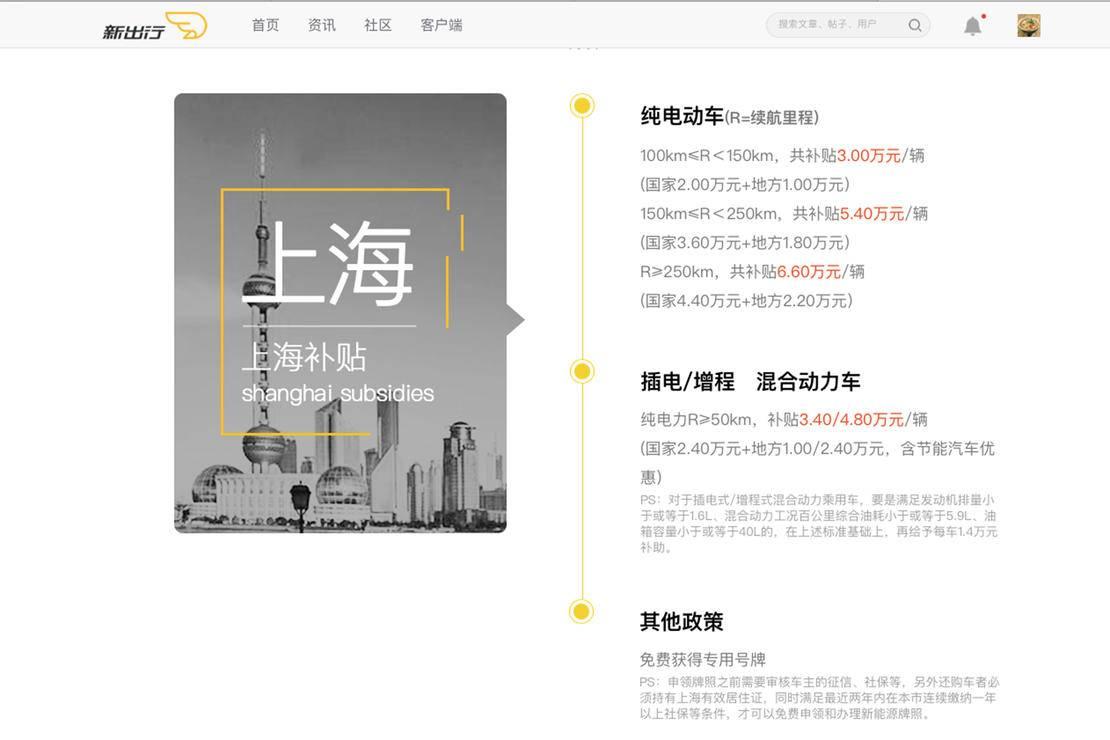 2017年上海补贴.jpg