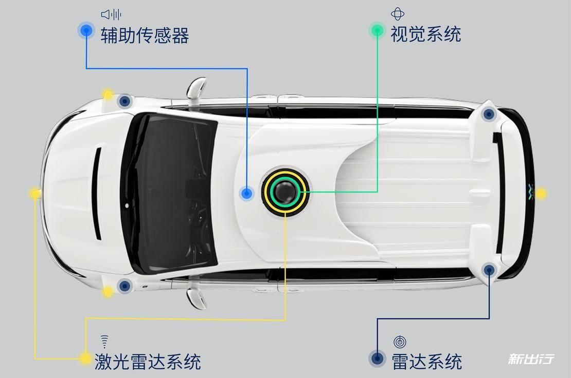 Waymo-自动驾驶技术解读-9.jpg