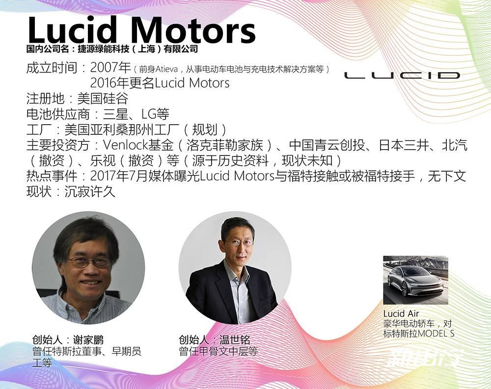 11 Lucid Motors.jpg