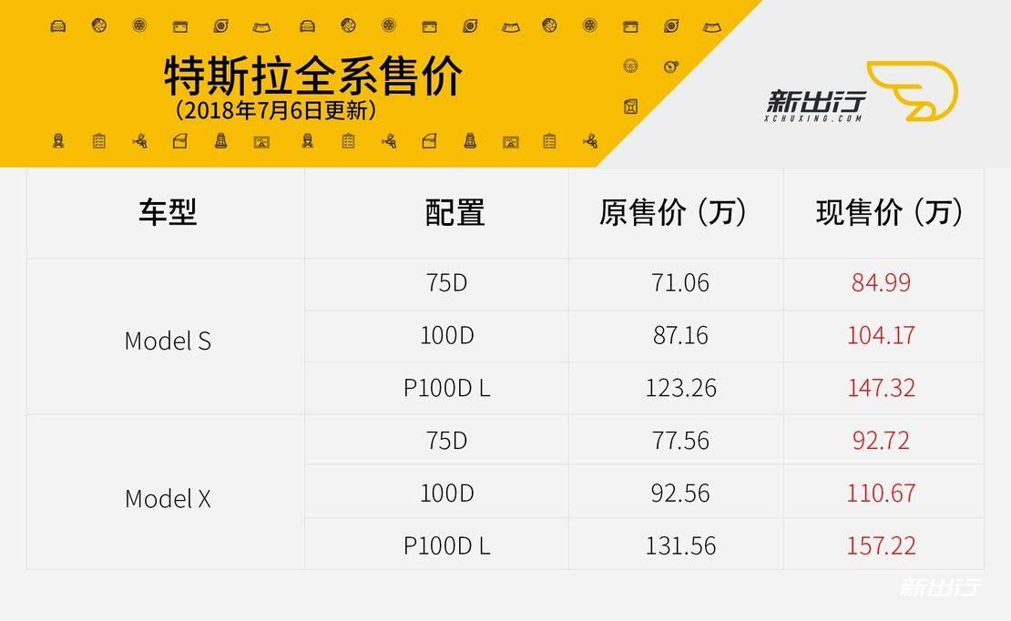 特斯拉全系价格.jpg