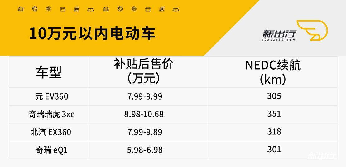北京10万元以内电动车.jpg
