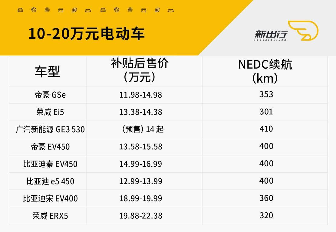 北京10-20万元电动车-2.jpg