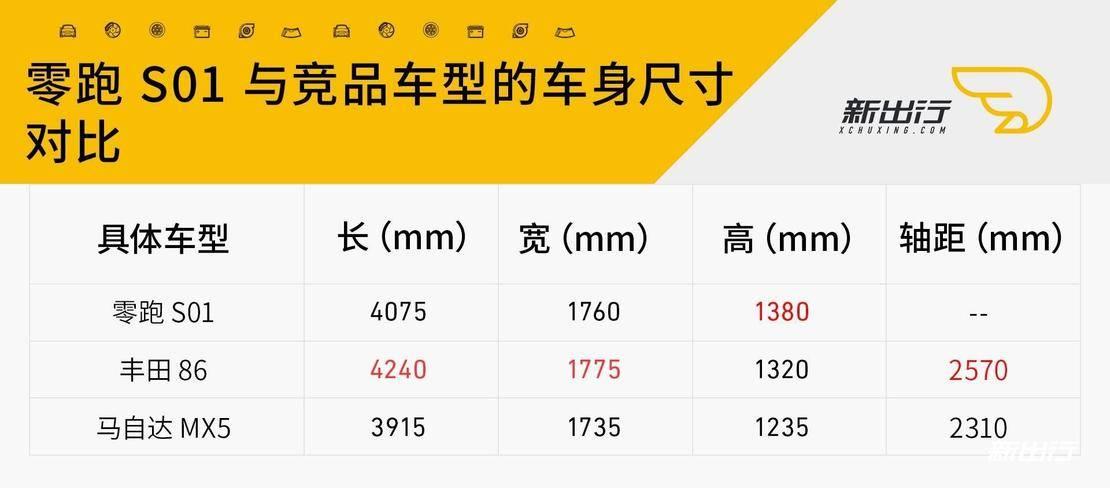 零跑尺寸对比.jpg