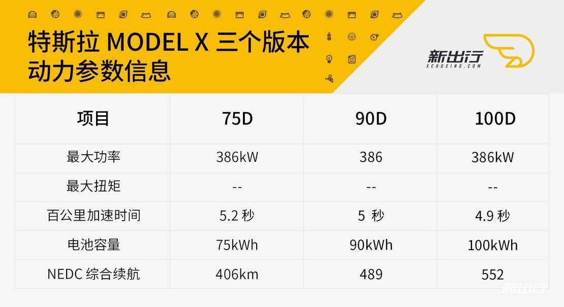 Model-X-三个版本.jpg