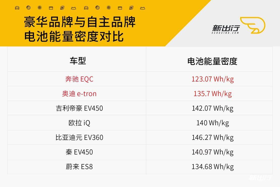 电池能量密度对比.jpg