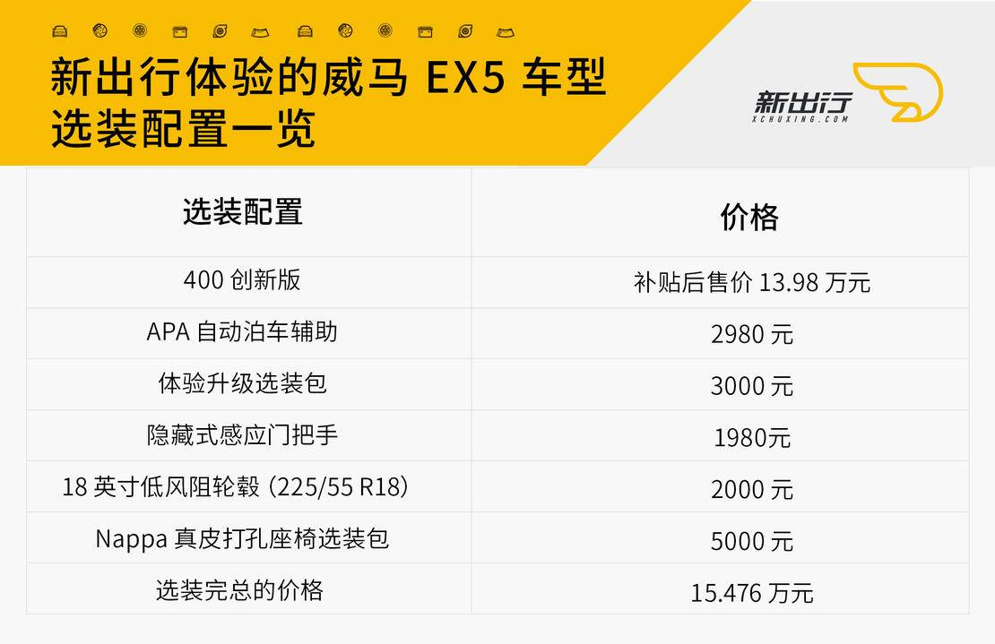 威马-EX5-车型选装配置一览.jpg
