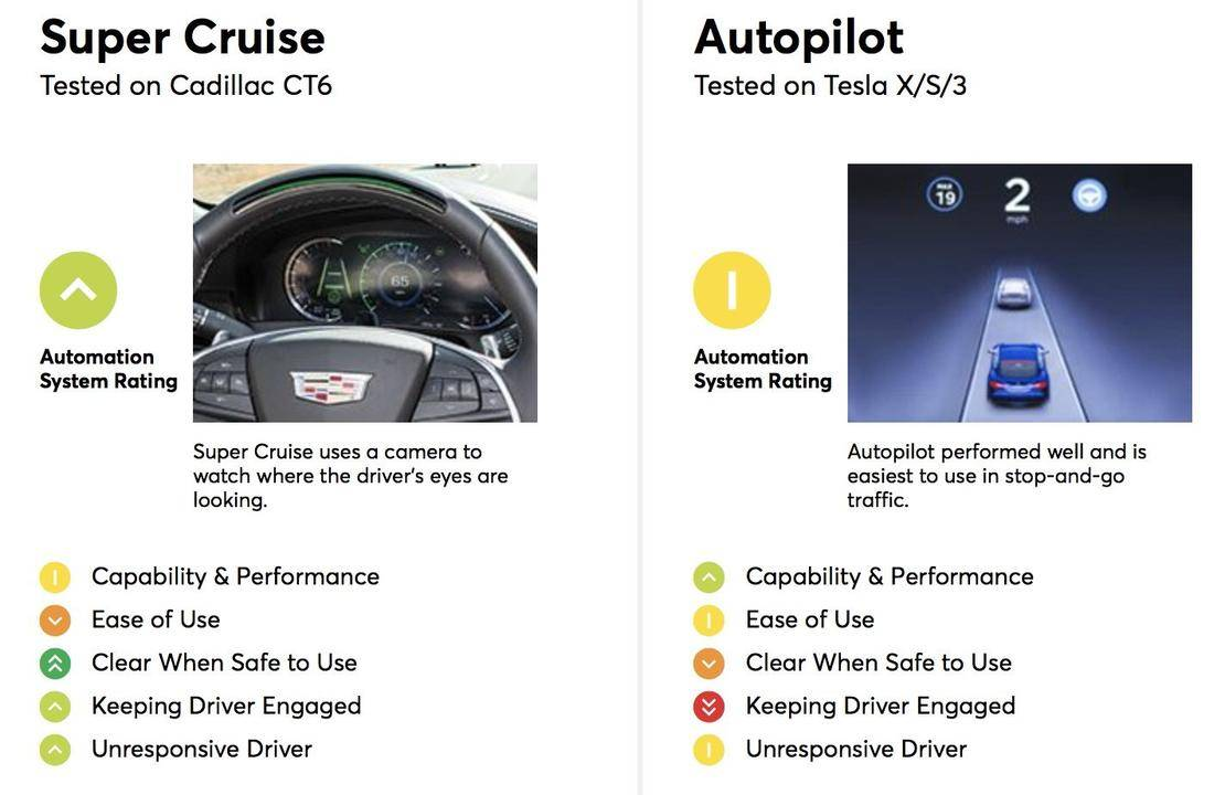consumer-reports-automated-driving-systems.jpg