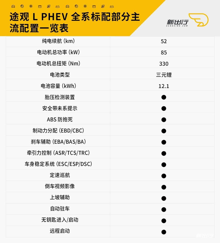 8、途观-L-PHEV-全系标配.jpg