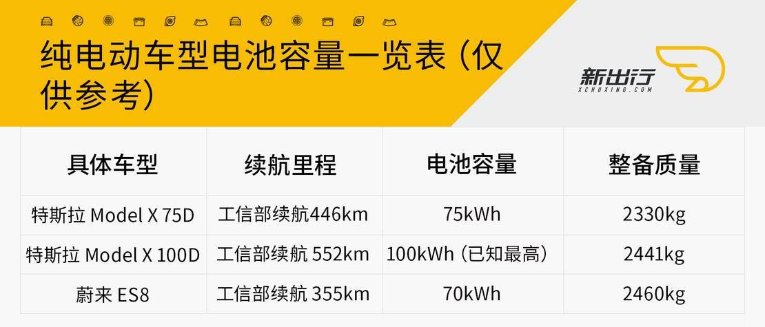 纯电动车电池容量.jpg