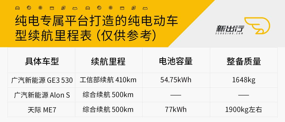 纯电专属续平台航里程.jpg