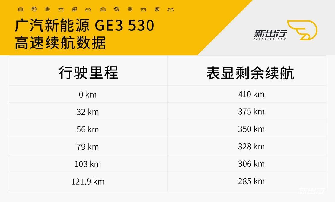 GE3高速续航.jpg