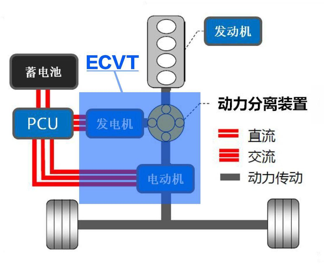 ECVT00.jpg
