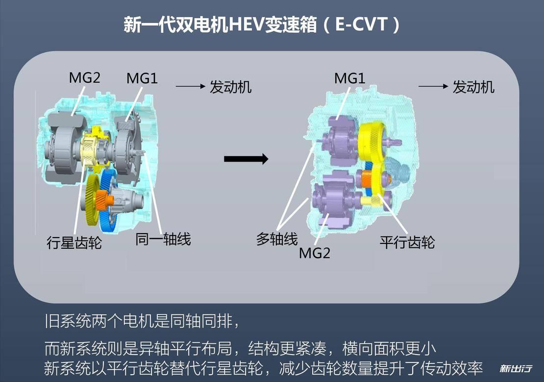 ECVT01.jpg
