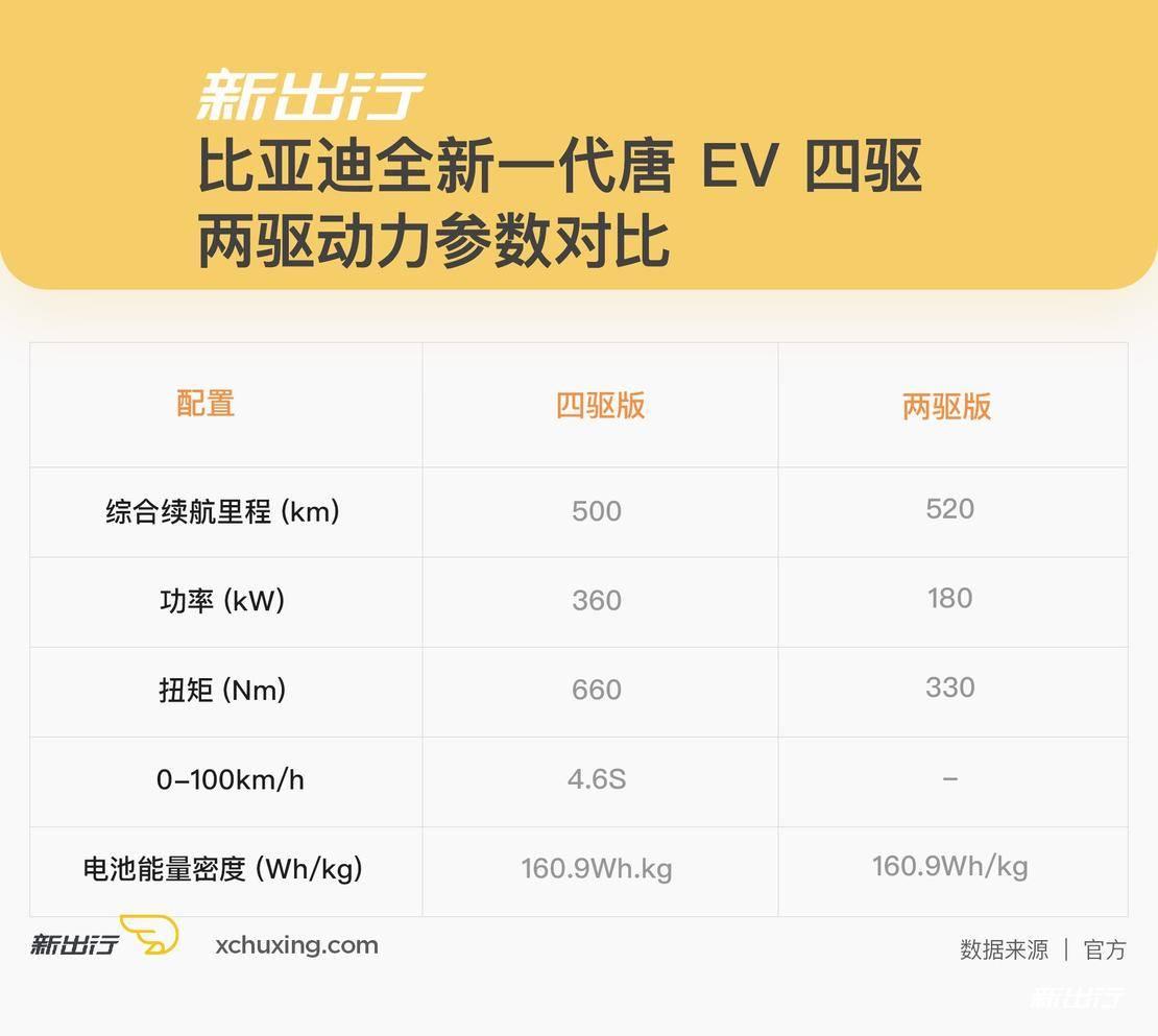 唐-EV对比.jpg