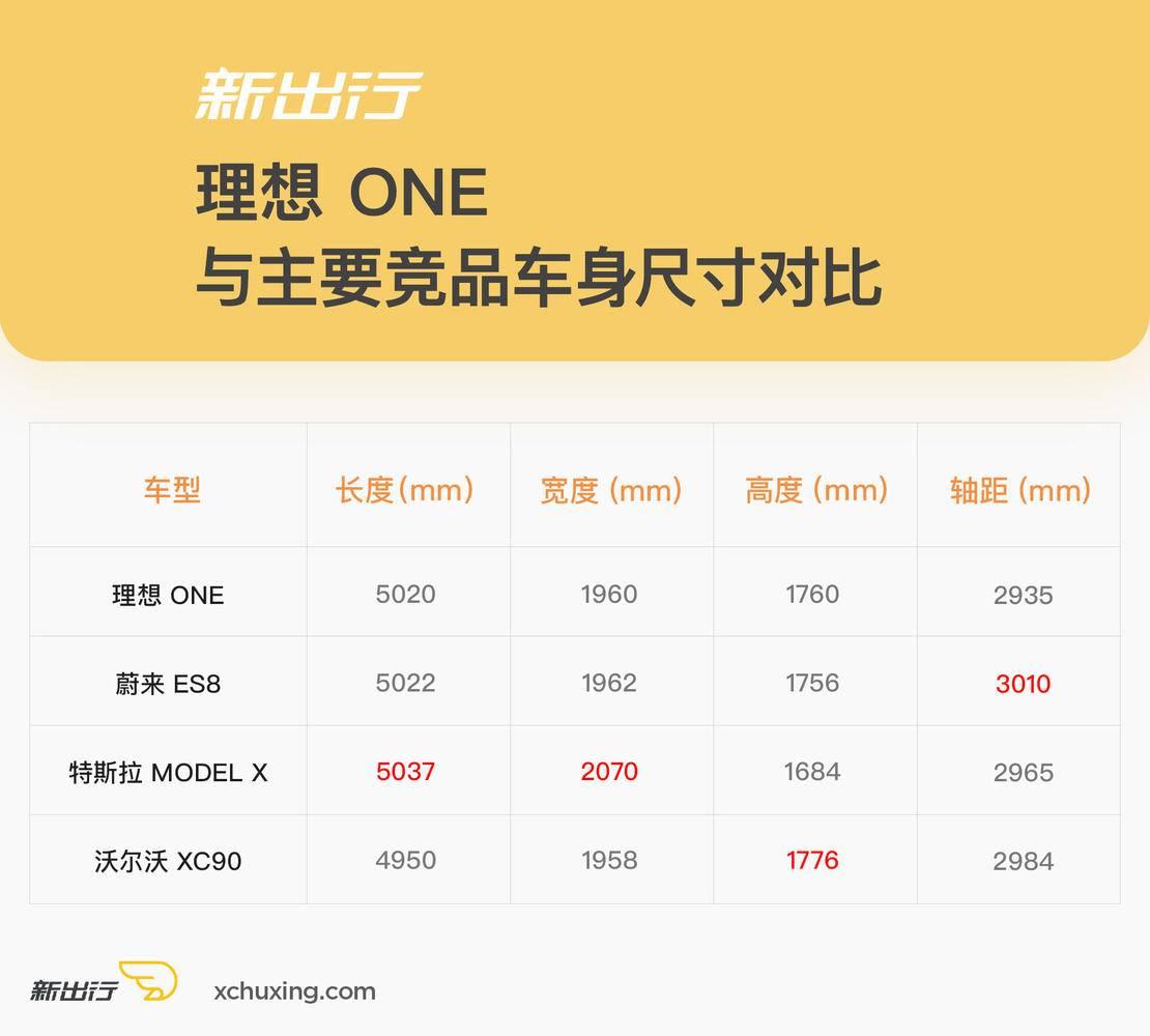 理想oneVS精品.jpg