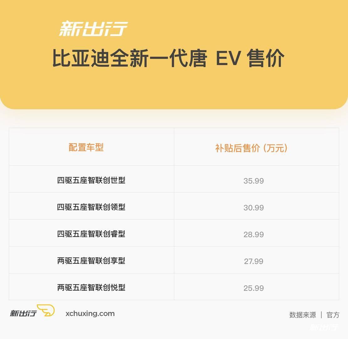 唐-EV售价.jpg