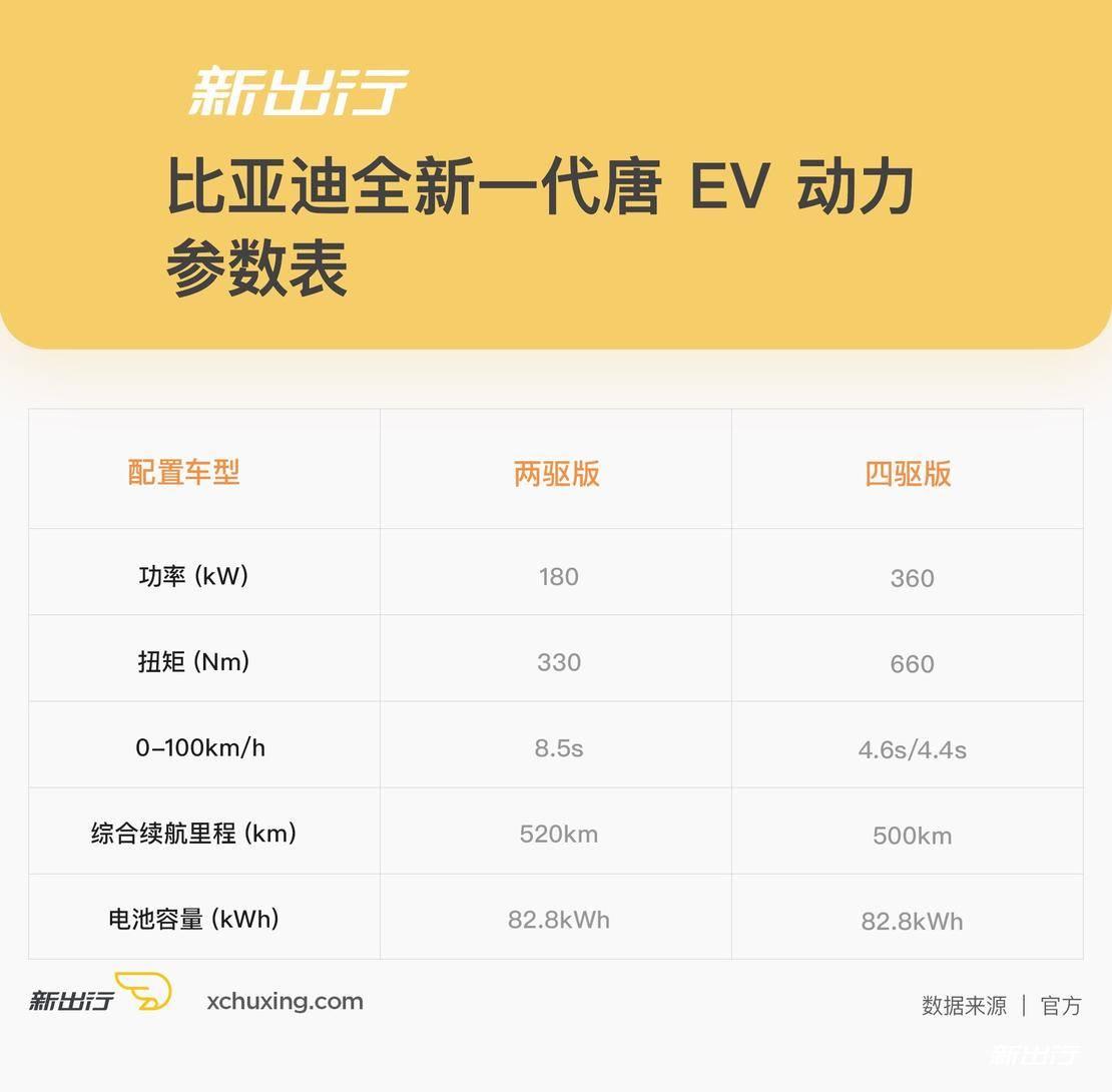 唐-EV动力参数.jpg