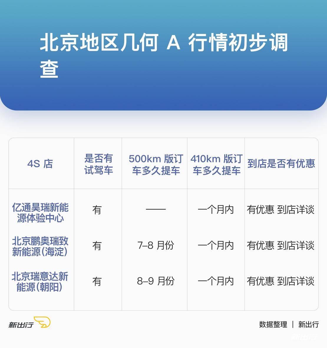 几何-A-北京地区行情调查.jpg