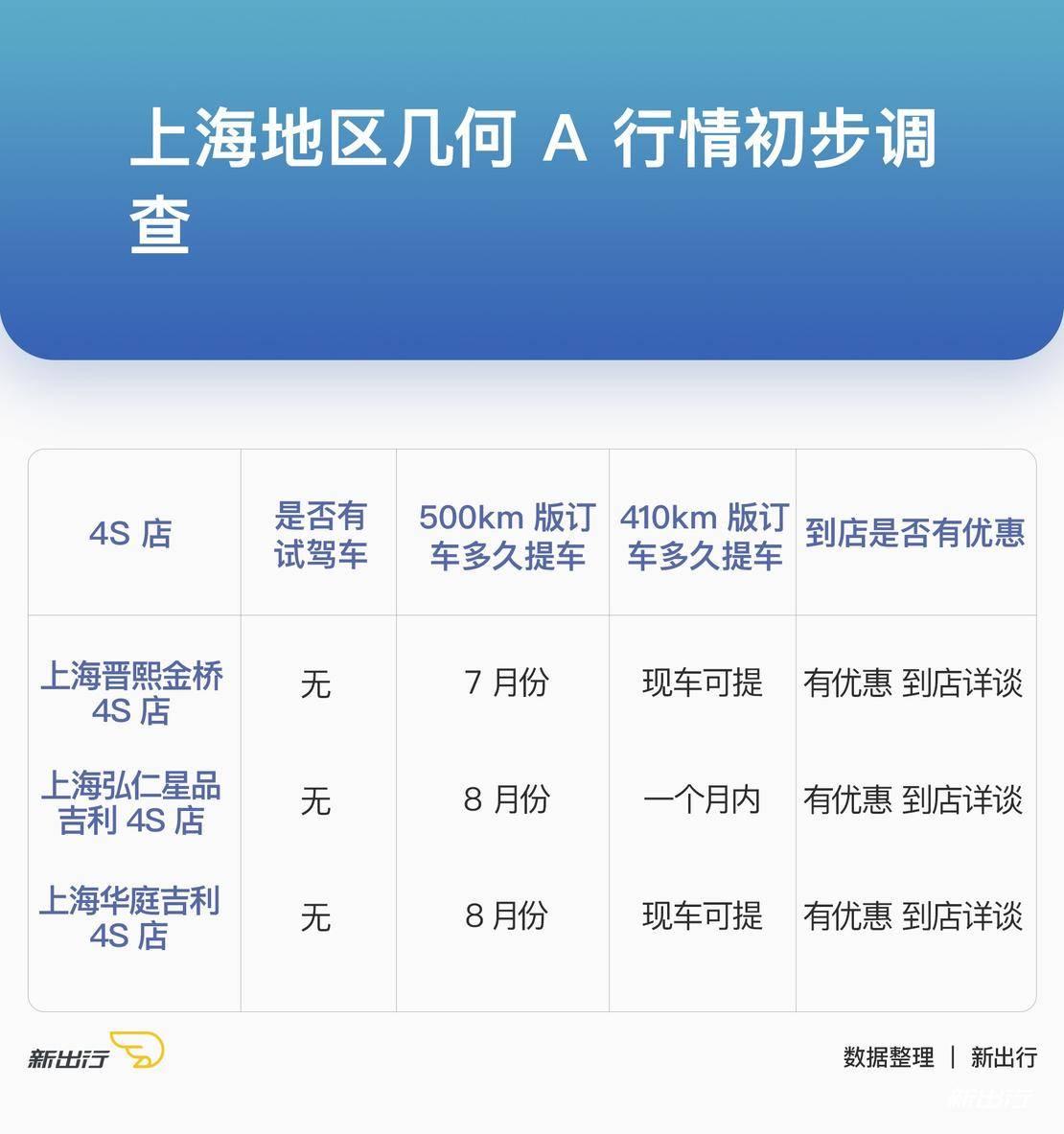 几何-A-上海地区行情调查.jpg