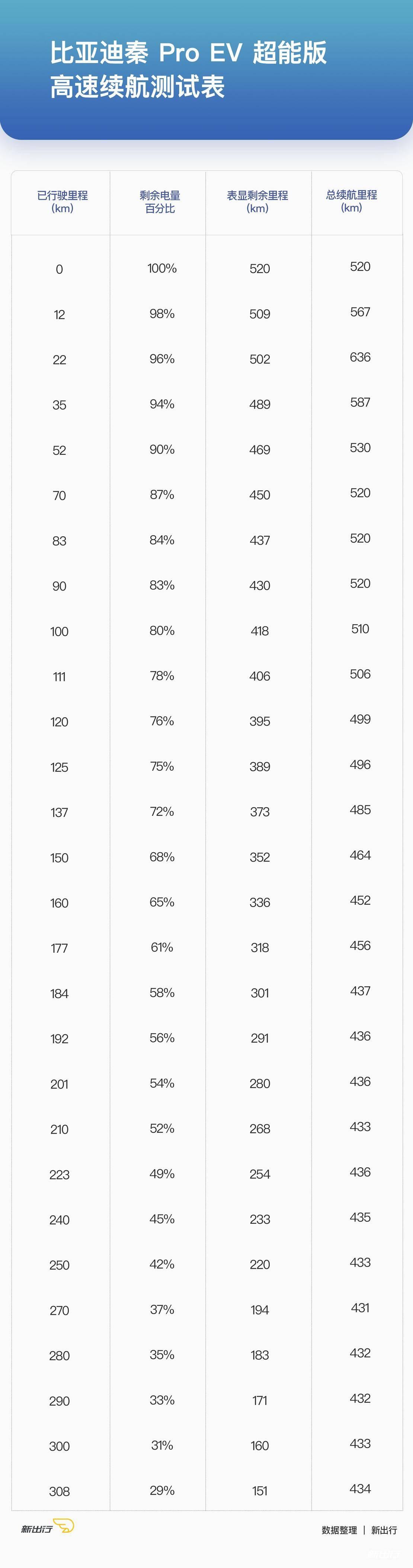 测试成绩表.jpg