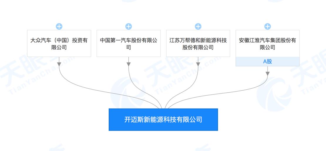 大众中国成立充电站服务公司 江淮汽车/一汽轿车参股
