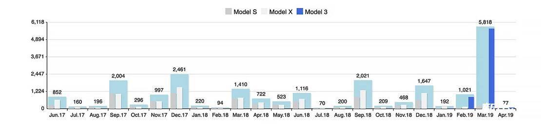 Tesla_sales.jpg