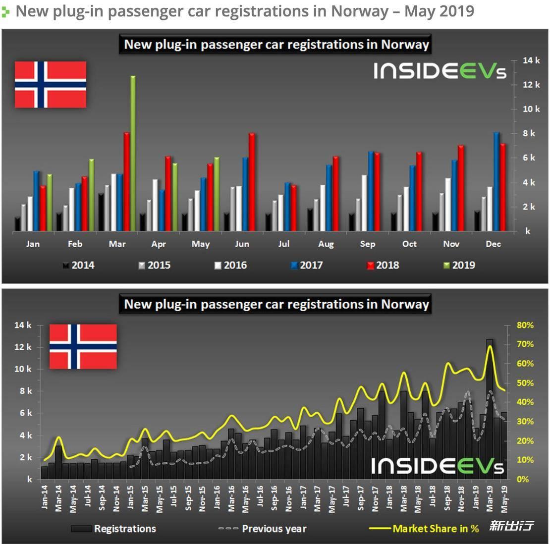 Norway_MAY_Sale_2.jpg