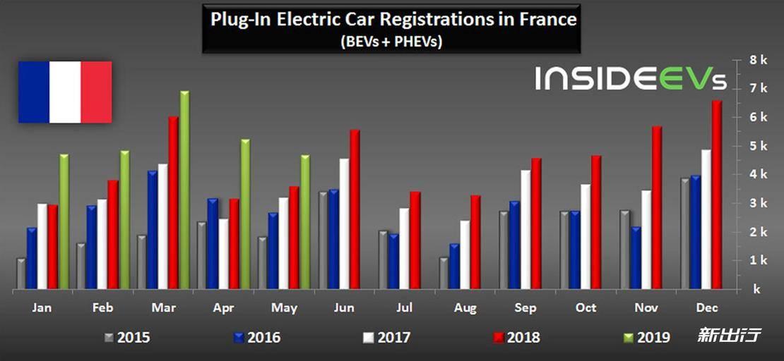 法國新能源車銷量數據.jpg