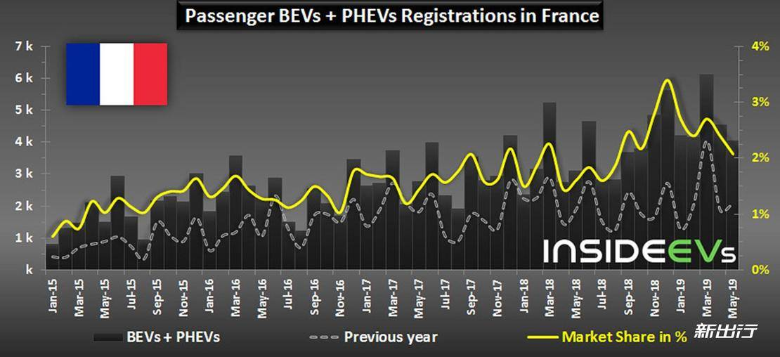 法國新能源車占比.jpg