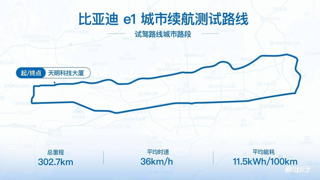 e1城市测试路线.jpg