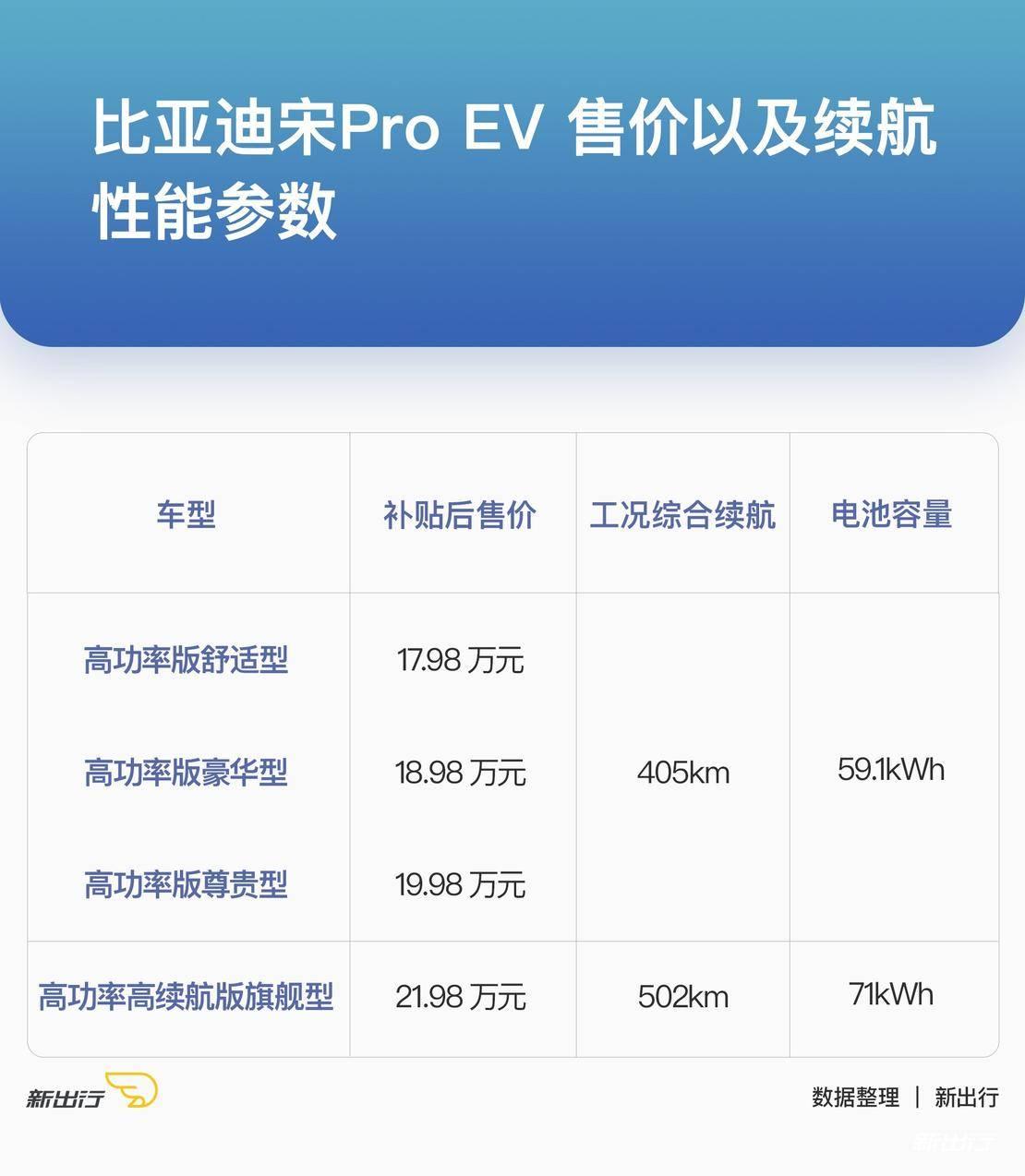 宋Pro车型参数.jpg