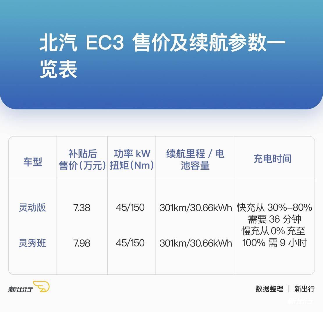 北汽-EC3.jpg
