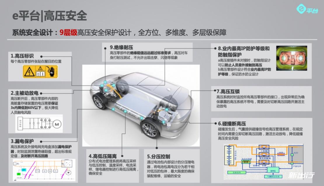 【e2 新出行】集智能与安全于一身,比亚迪 e2 成十万级纯电动标杆_0929v5 11861.png.png
