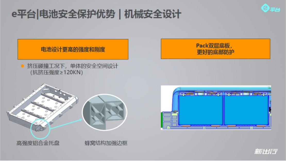 【e2 新出行】集智能与安全于一身,比亚迪 e2 成十万级纯电动标杆_0929v5 12496.png.png