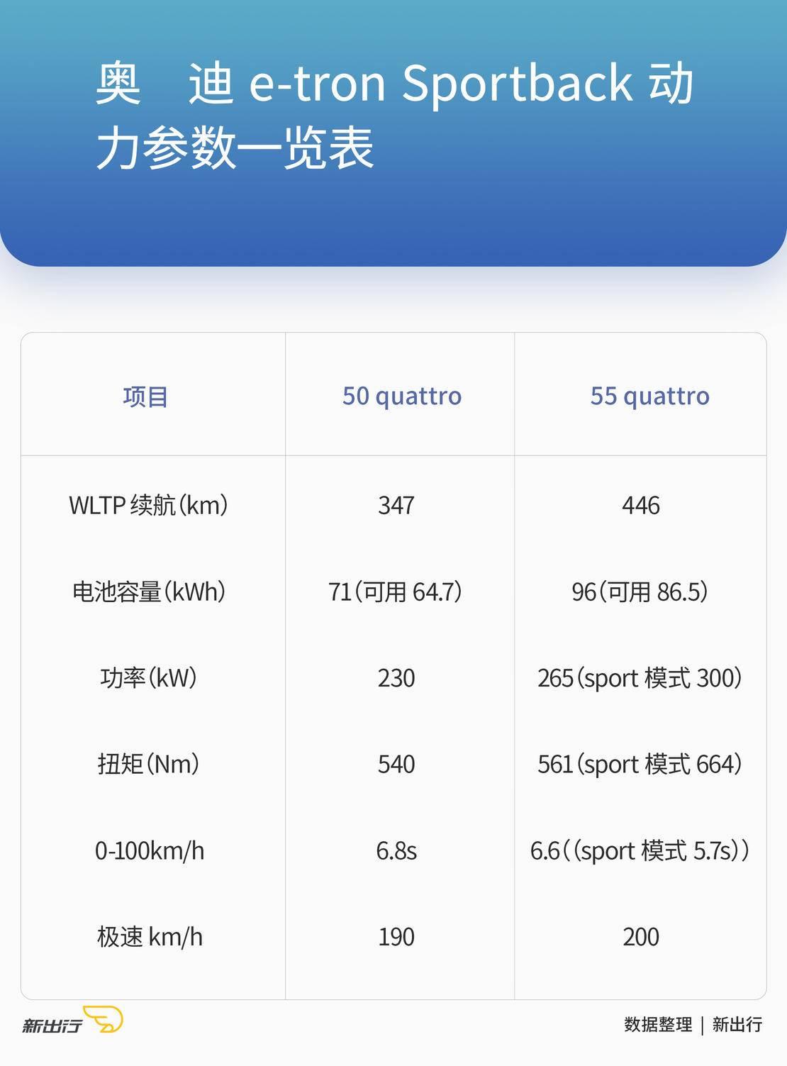 奥迪etron-sportbook.jpg