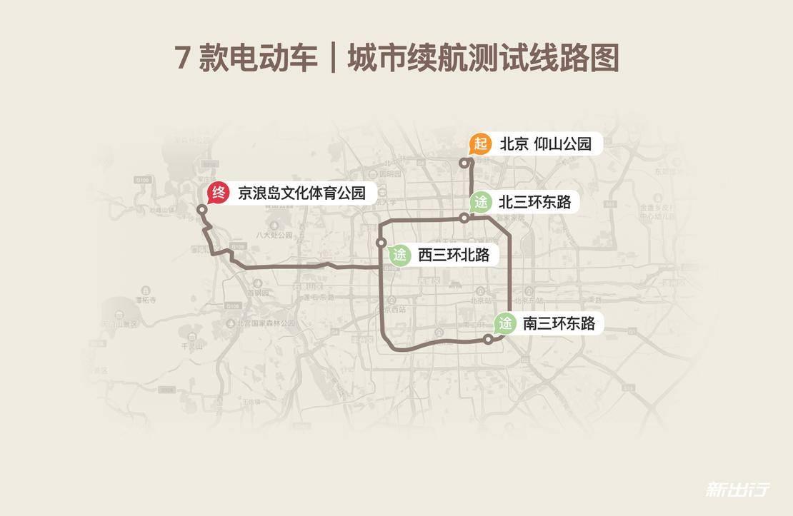 城市续航线路图.jpg