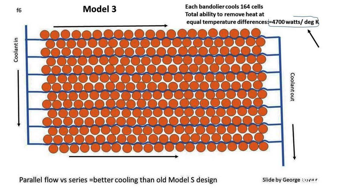 Model-3.jpg