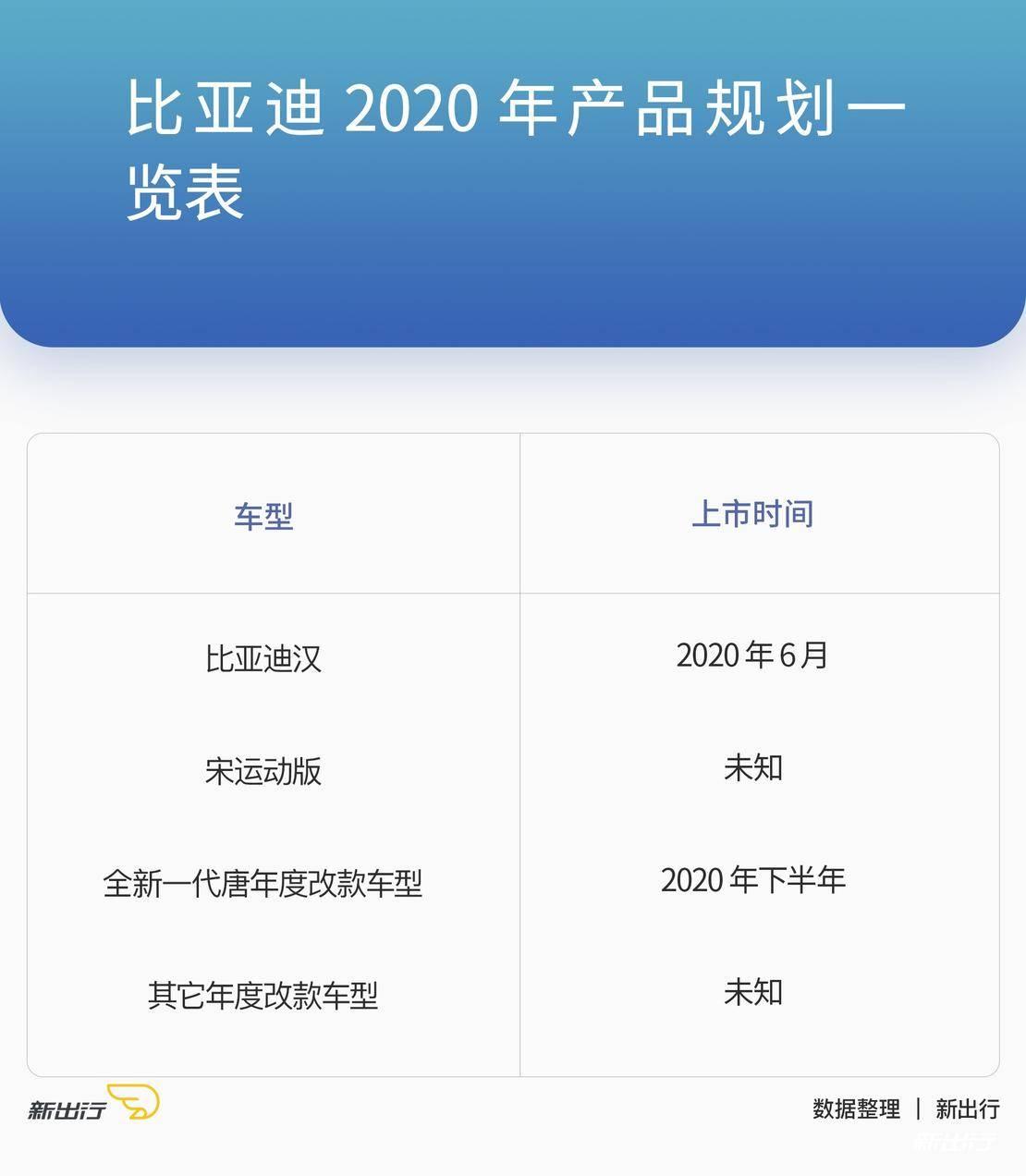 比亚迪-2020-年产品.jpg