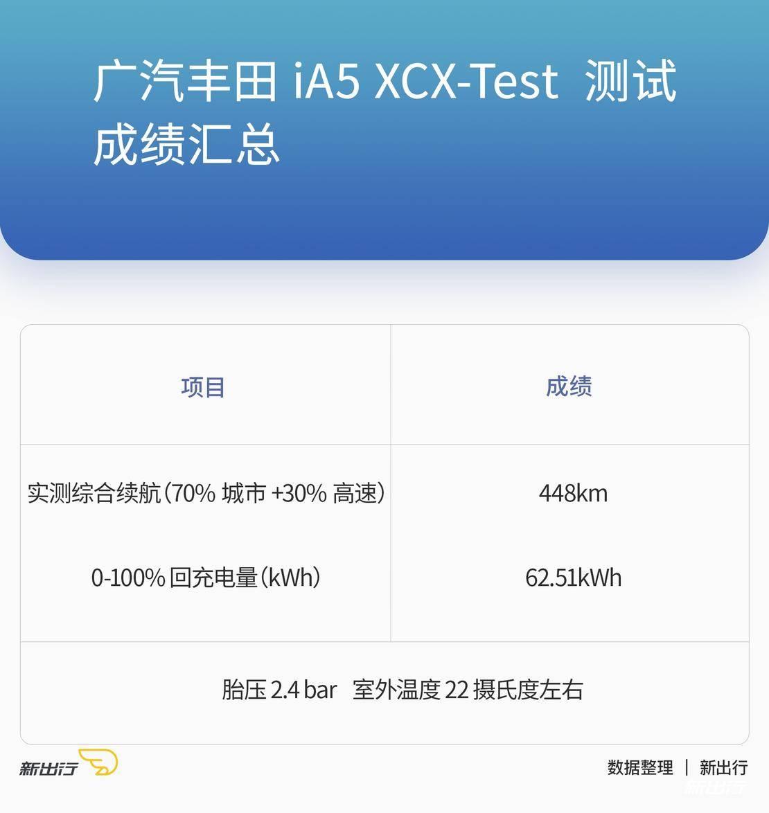 iA5-成绩汇总.jpg